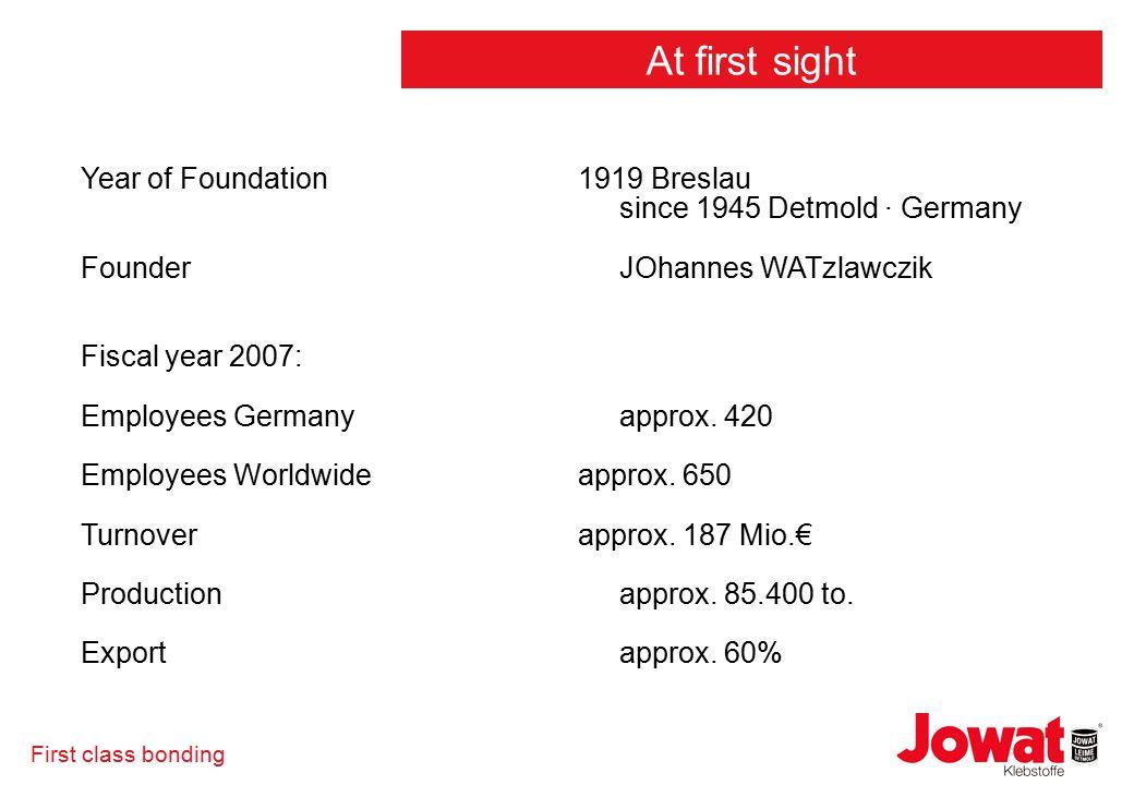 First class bonding Year of Foundation1919 Breslau since 1945 Detmold · Germany FounderJOhannes WATzlawczik Fiscal year 2007: Employees Germanyapprox.