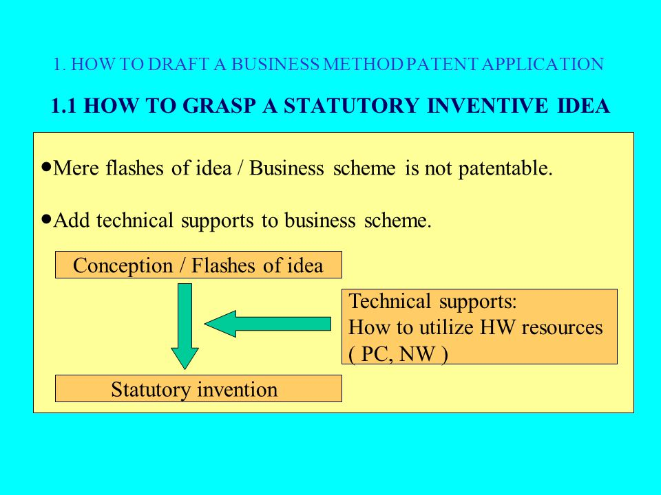 1. HOW TO DRAFT A BUSINESS METHOD PATENT APPLICATION 1.1 HOW TO GRASP A STATUTORY INVENTIVE IDEA ● Mere flashes of idea / Business scheme is not paten