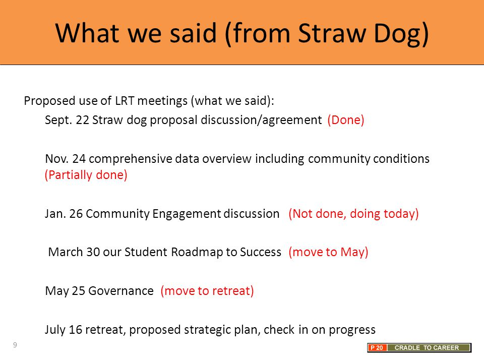 What we said (from Straw Dog) Proposed use of LRT meetings (what we said): Sept.