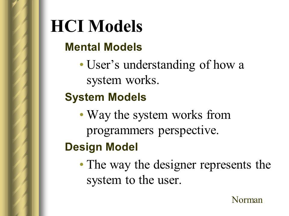 HCI Models Mental Models User's understanding of how a system works.