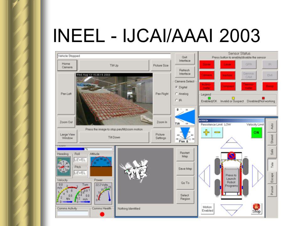 INEEL - IJCAI/AAAI 2003