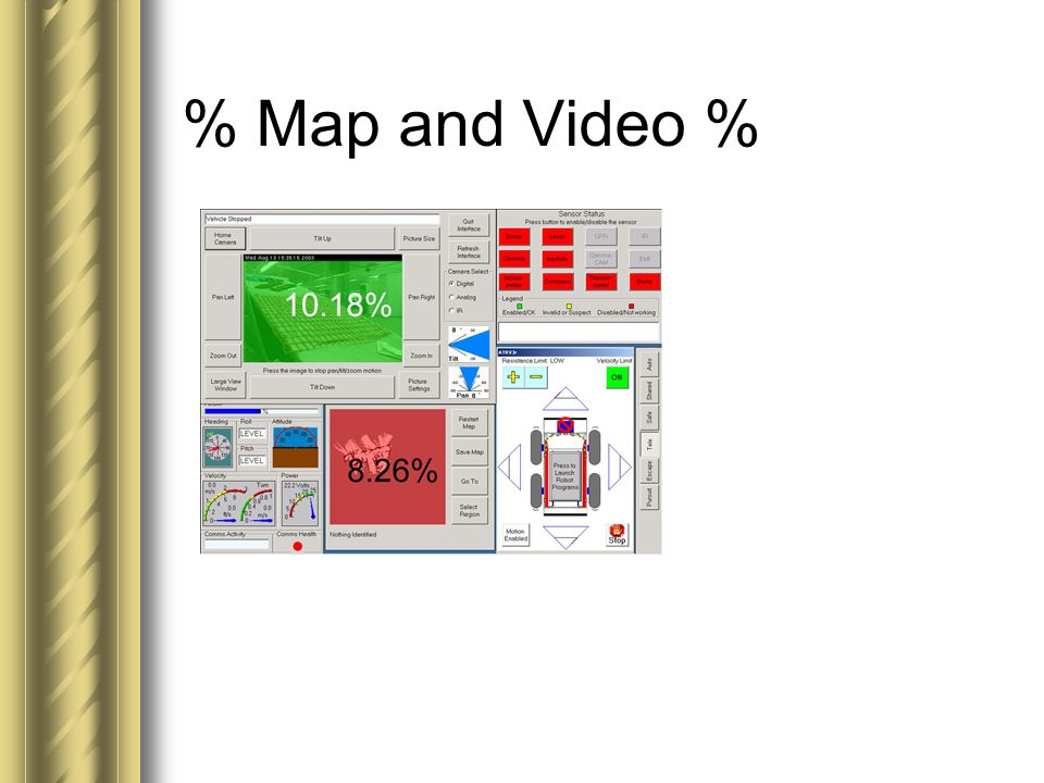 % Map and Video %