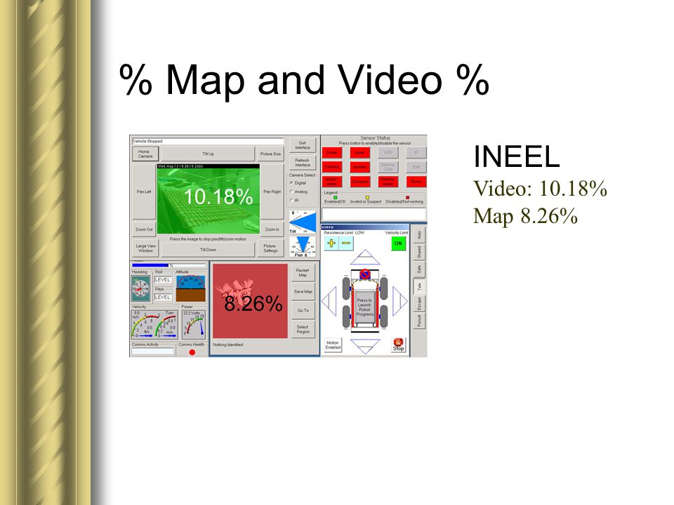 INEEL Video: 10.18% Map 8.26%