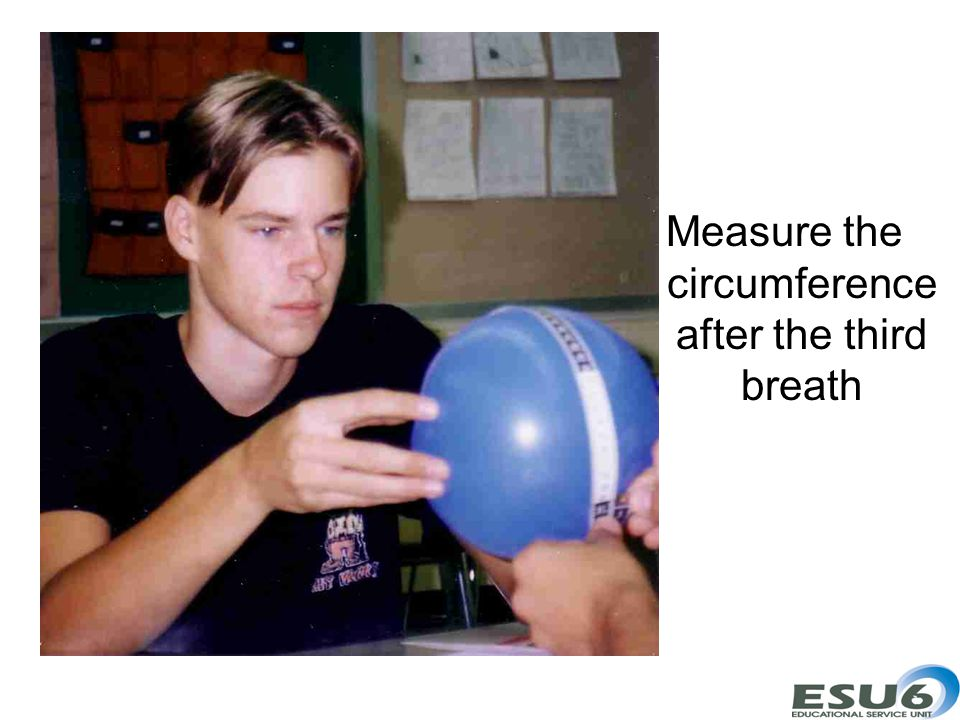 Measure the circumference after the third breath
