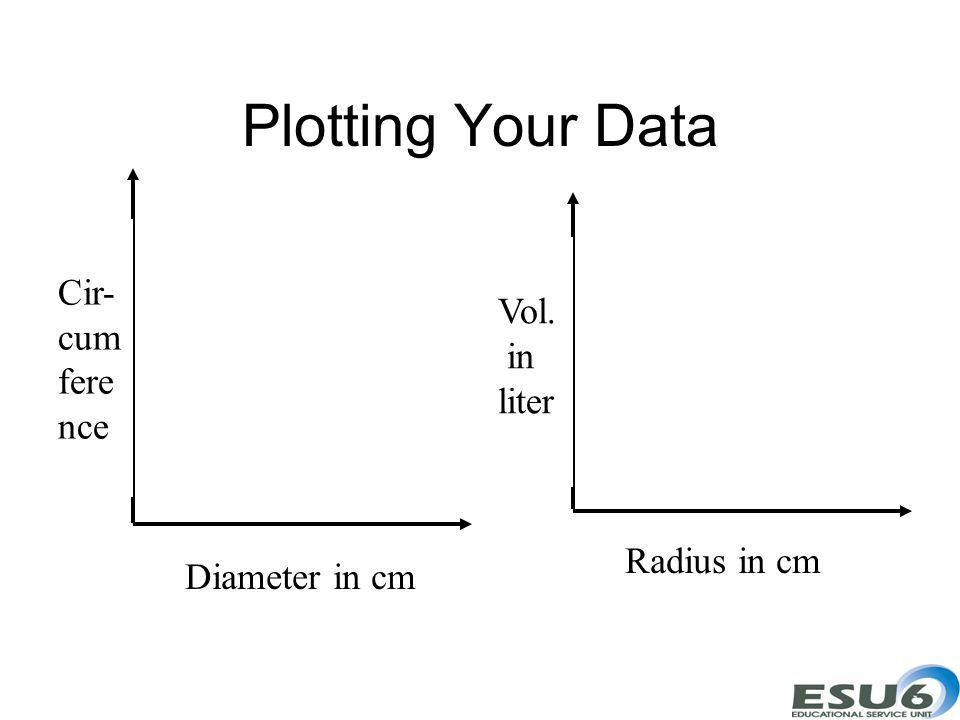Plotting Your Data Diameter in cm Cir- cum fere nce Radius in cm Vol. in liter