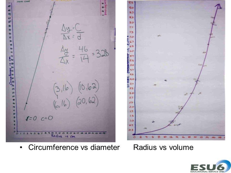 Circumference vs diameter Radius vs volume