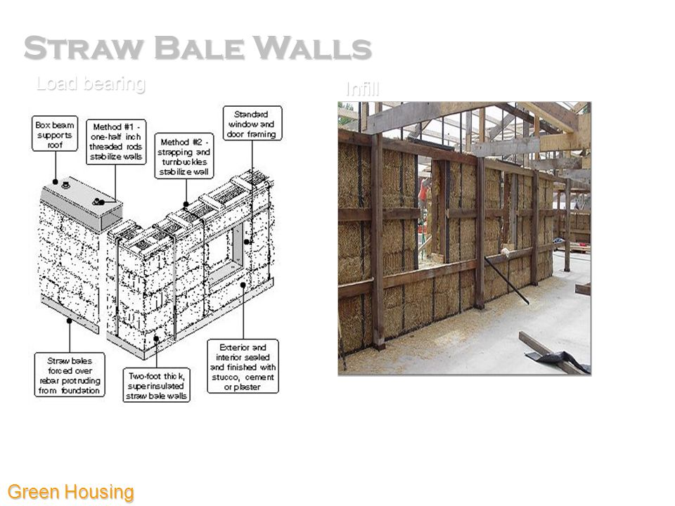 Straw Bale Walls Load bearing Infill Green Housing