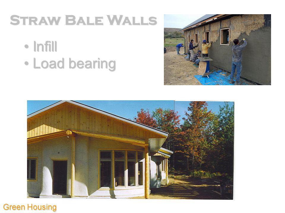 Straw Bale Walls Infill Infill Load bearing Load bearing Green Housing