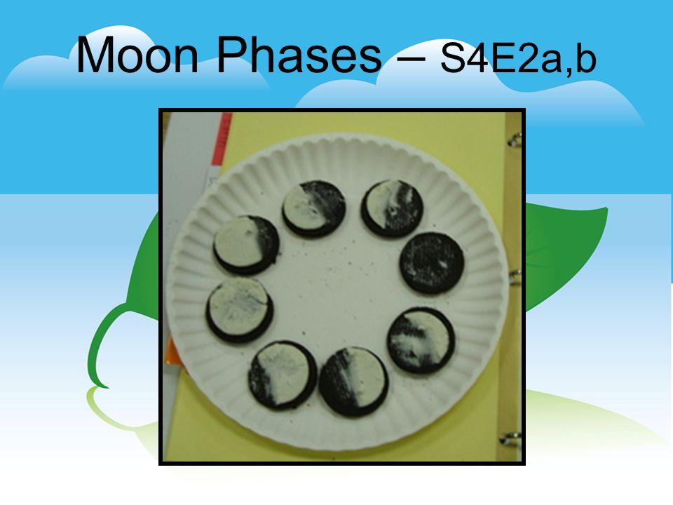Moon Phases – S4E2a,b