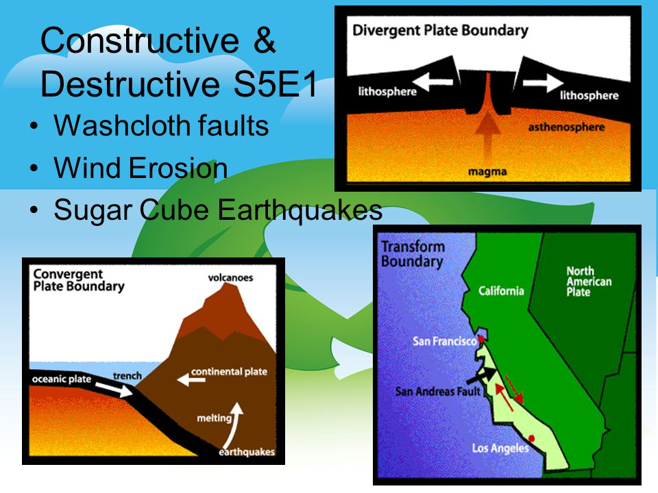 Constructive & Destructive S5E1 Washcloth faults Wind Erosion Sugar Cube Earthquakes