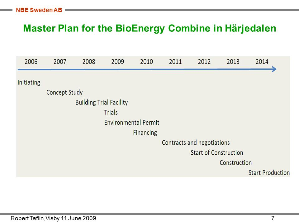 NBE Sweden AB Robert Taflin,Visby 11 June 20097 Master Plan for the BioEnergy Combine in Härjedalen