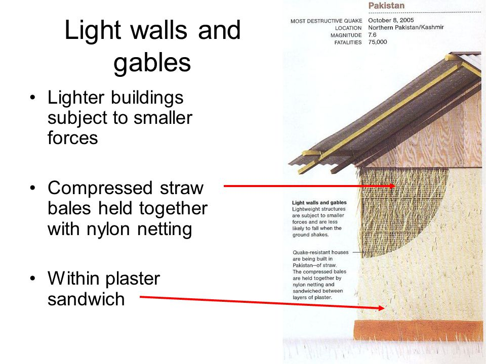 Light walls and gables Lighter buildings subject to smaller forces Compressed straw bales held together with nylon netting Within plaster sandwich