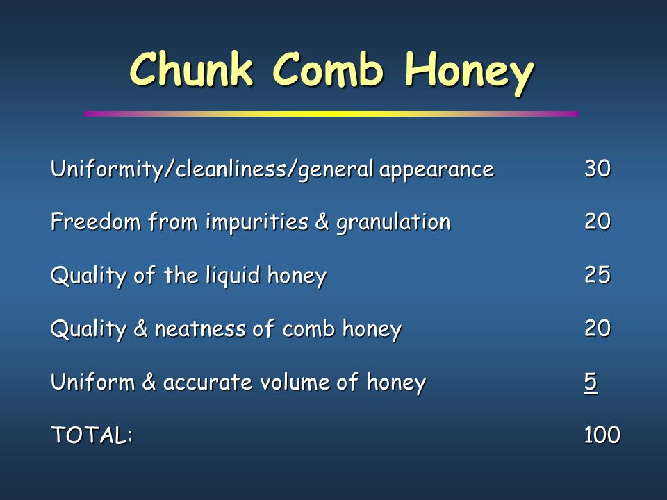 Chunk Comb Honey Uniformity/cleanliness/general appearance30 Freedom from impurities & granulation20 Quality of the liquid honey25 Quality & neatness