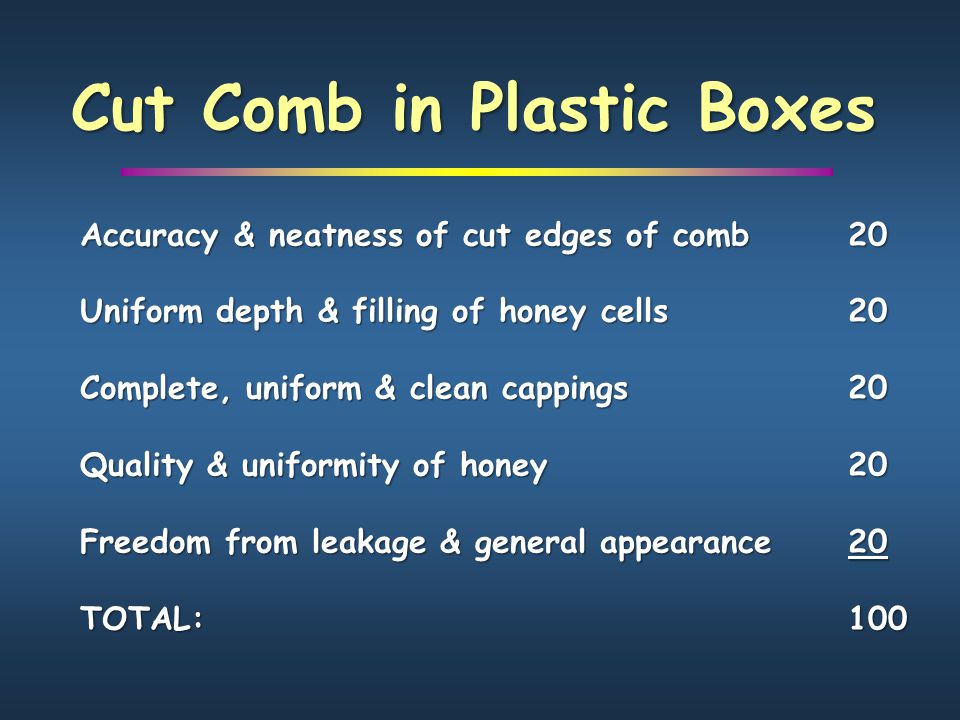 Cut Comb in Plastic Boxes Accuracy & neatness of cut edges of comb20 Uniform depth & filling of honey cells20 Complete, uniform & clean cappings20 Quality & uniformity of honey20 Freedom from leakage & general appearance20 TOTAL: 100