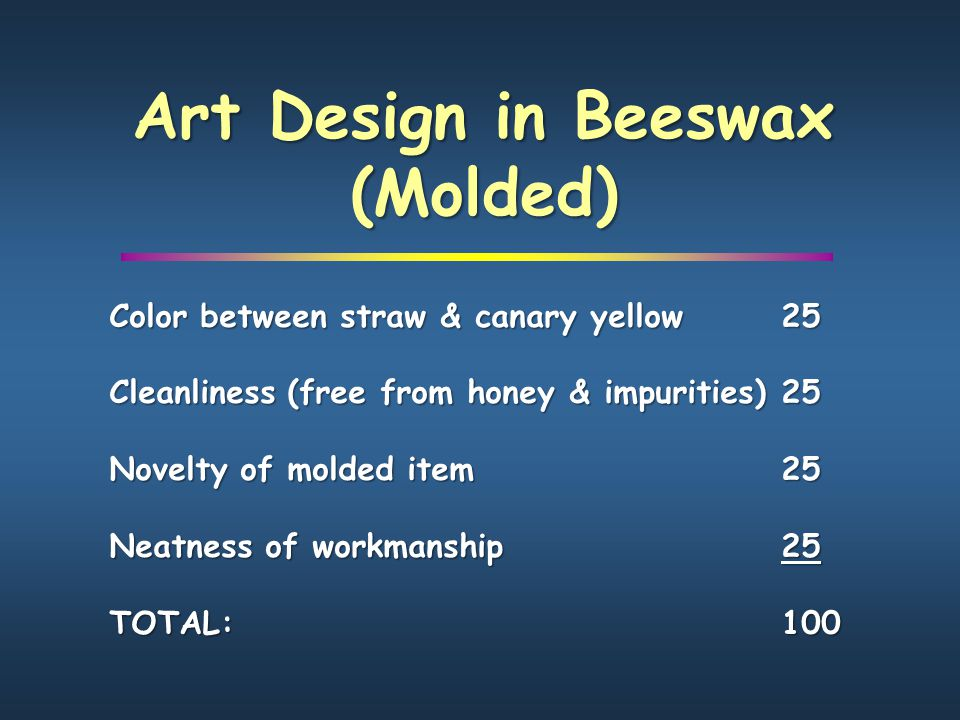 Art Design in Beeswax (Molded) Color between straw & canary yellow25 Cleanliness (free from honey & impurities)25 Novelty of molded item25 Neatness of