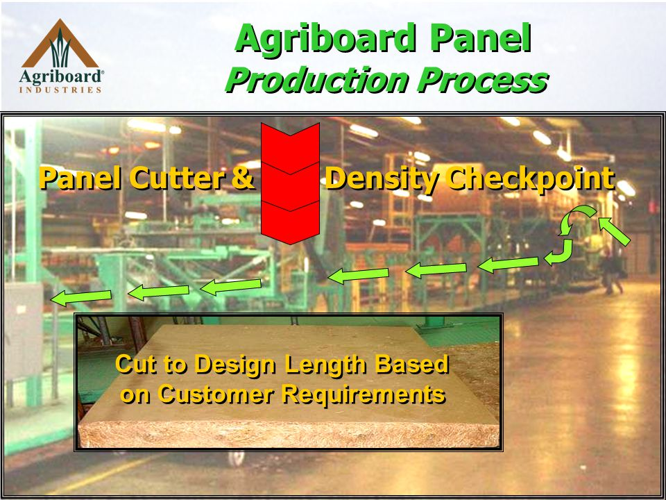 Panel Cutter & Density Checkpoint  Cut to Design Specs to Meet Customer's needs Cut to Design Length Based on Customer Requirements Agriboard Panel Production Process