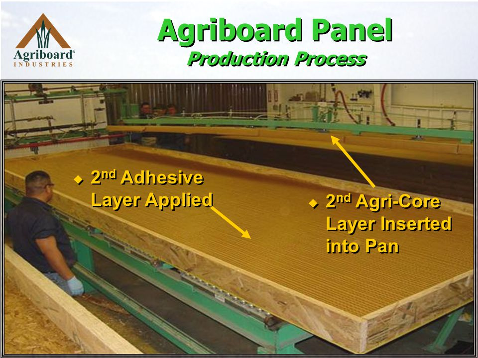 Agriboard Panel Production Process  2 nd Agri-Core Layer Inserted into Pan  2 nd Adhesive Layer Applied