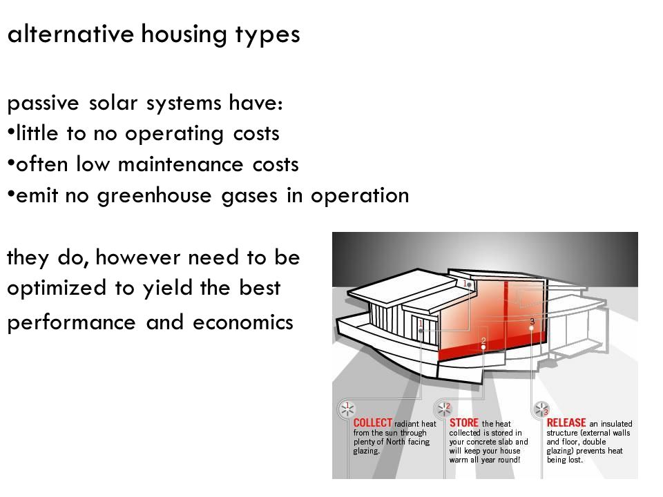 alternative housing types passive solar systems have: little to no operating costs often low maintenance costs emit no greenhouse gases in operation t