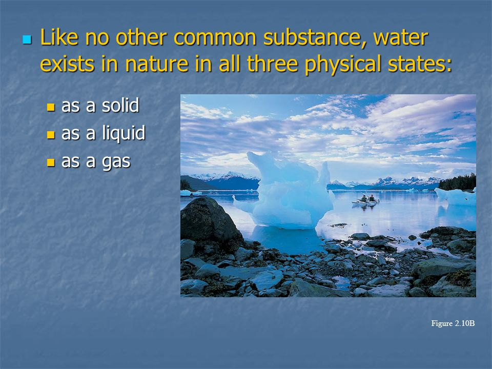 Like no other common substance, water exists in nature in all three physical states: Like no other common substance, water exists in nature in all three physical states: Figure 2.10B as a solid as a solid as a liquid as a liquid as a gas as a gas