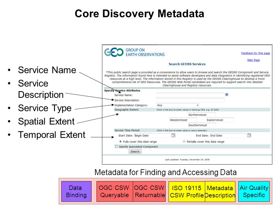 Extending Structured Metadata Discovery metadata is not enough.