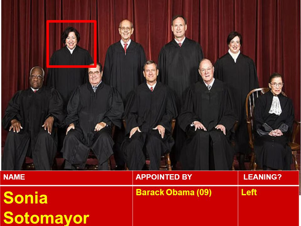 NAMEAPPOINTED BY LEANING? Sonia Sotomayor Barack Obama (09)Left