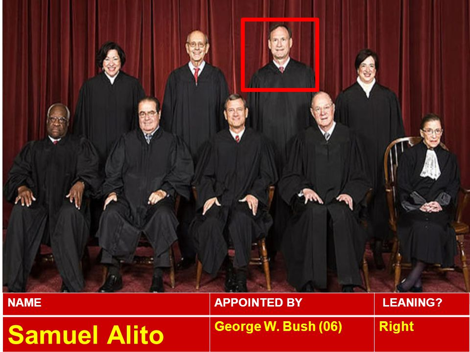 NAMEAPPOINTED BY LEANING? Samuel Alito George W. Bush (06)Right