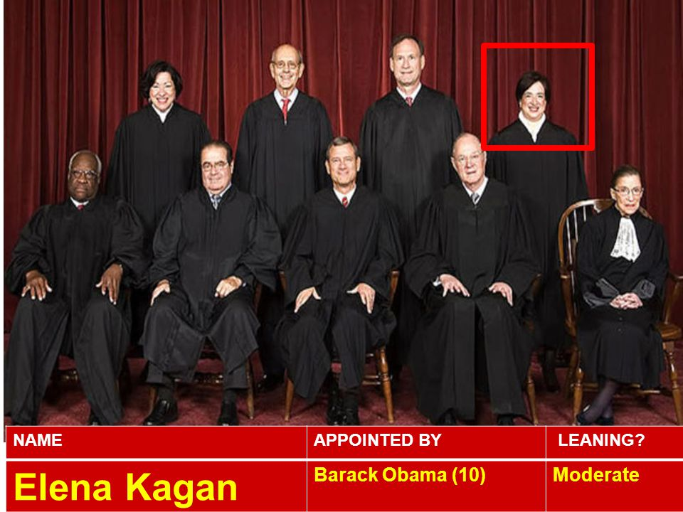 NAMEAPPOINTED BY LEANING? Elena Kagan Barack Obama (10)Moderate