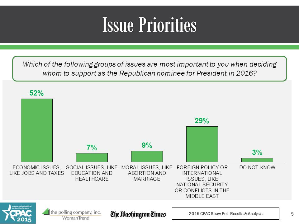 Which of the following groups of issues are most important to you when deciding whom to support as the Republican nominee for President in 2016.
