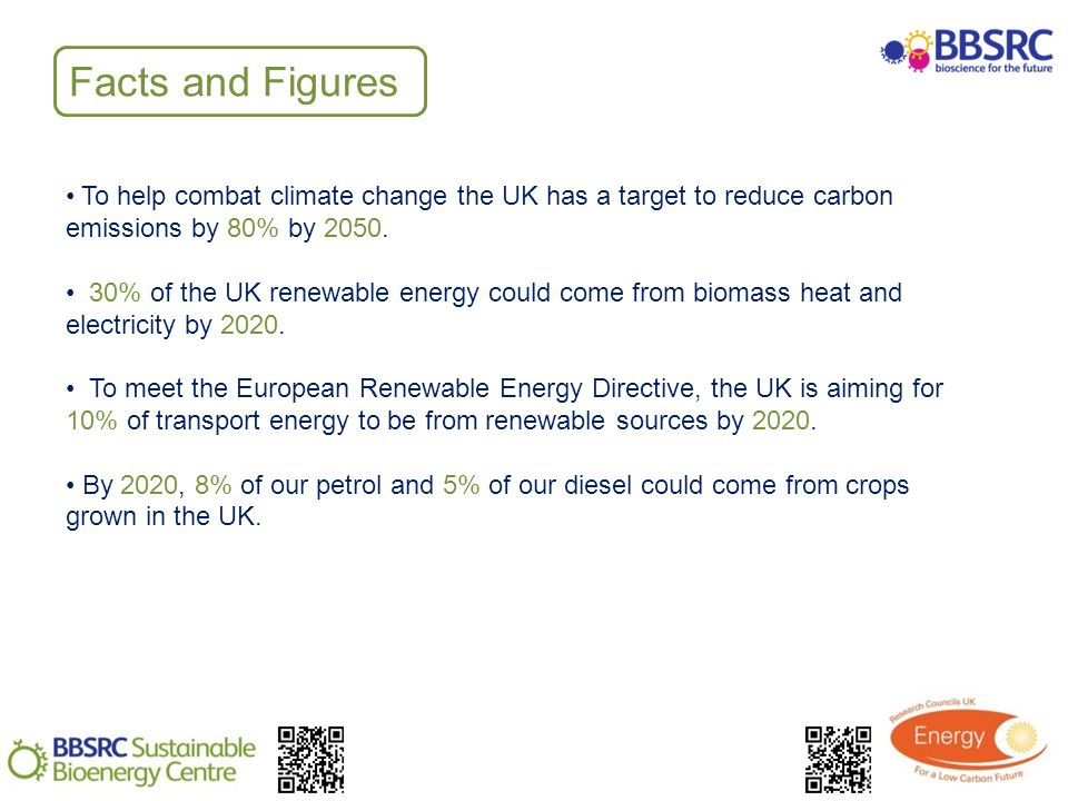 To help combat climate change the UK has a target to reduce carbon emissions by 80% by 2050.