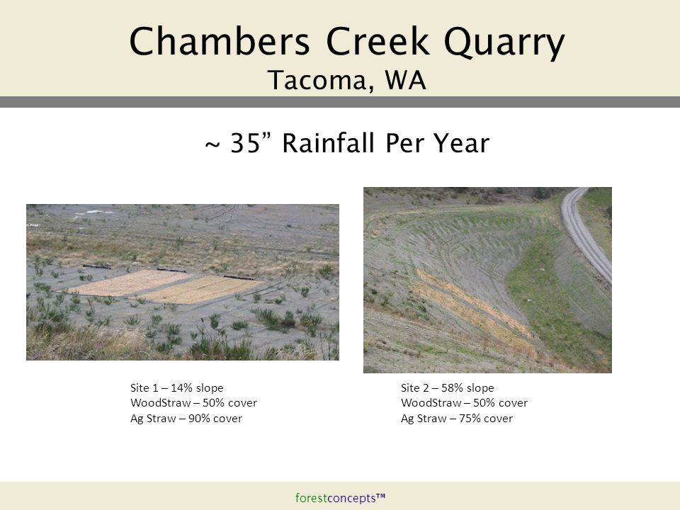 forestconcepts™ Chambers Creek Quarry Tacoma, WA ~ 35 Rainfall Per Year Site 1 – 14% slope WoodStraw – 50% cover Ag Straw – 90% cover Site 2 – 58% slope WoodStraw – 50% cover Ag Straw – 75% cover