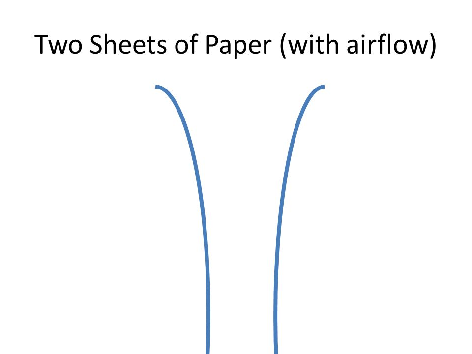 Two Sheets of Paper (with airflow)