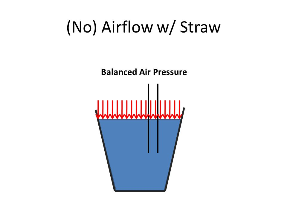 (No) Airflow w/ Straw Balanced Air Pressure