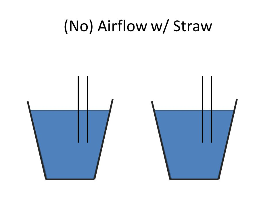 (No) Airflow w/ Straw