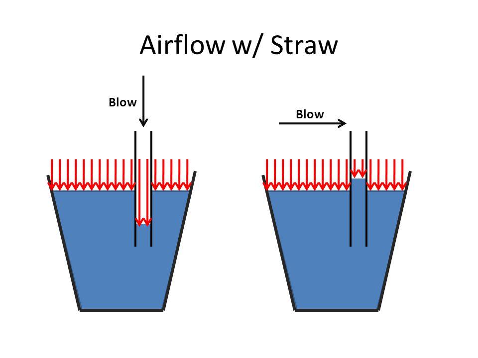 Airflow w/ Straw Blow