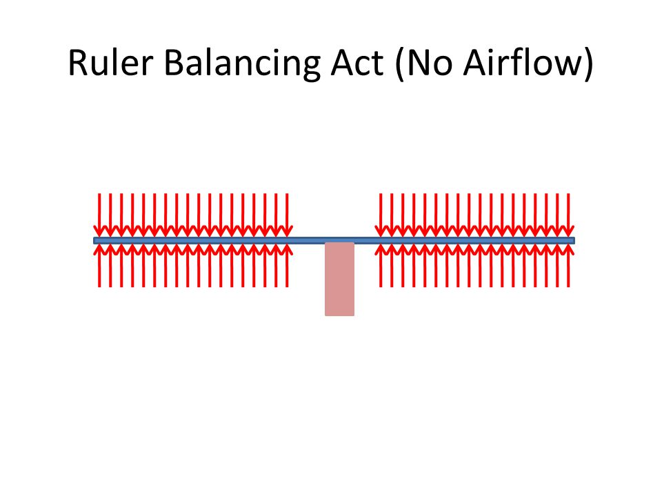 Ruler Balancing Act (No Airflow)