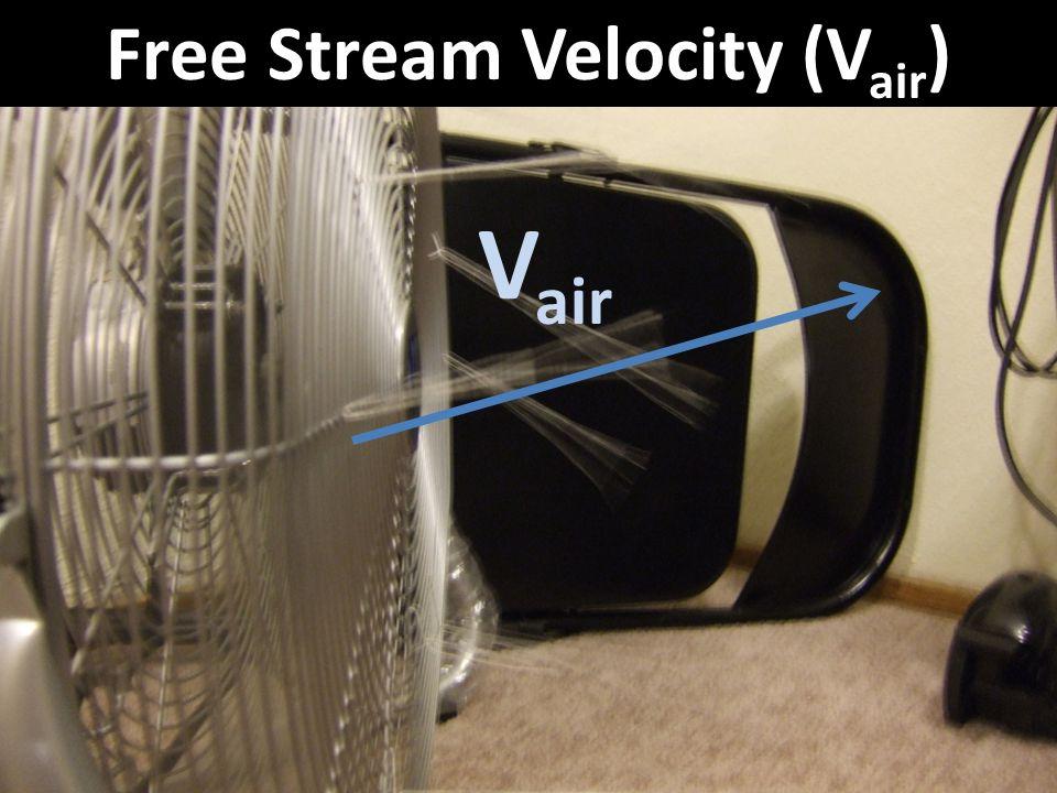 V air Free Stream Velocity (V air )