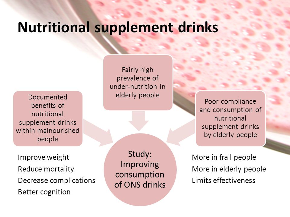 Nutritional supplement drinks Improve weightMore in frail people Reduce mortalityMore in elderly people Decrease complications Limits effectiveness Better cognition Study: Improving consumption of ONS drinks Documented benefits of nutritional supplement drinks within malnourished people Fairly high prevalence of under-nutrition in elderly people Poor compliance and consumption of nutritional supplement drinks by elderly people