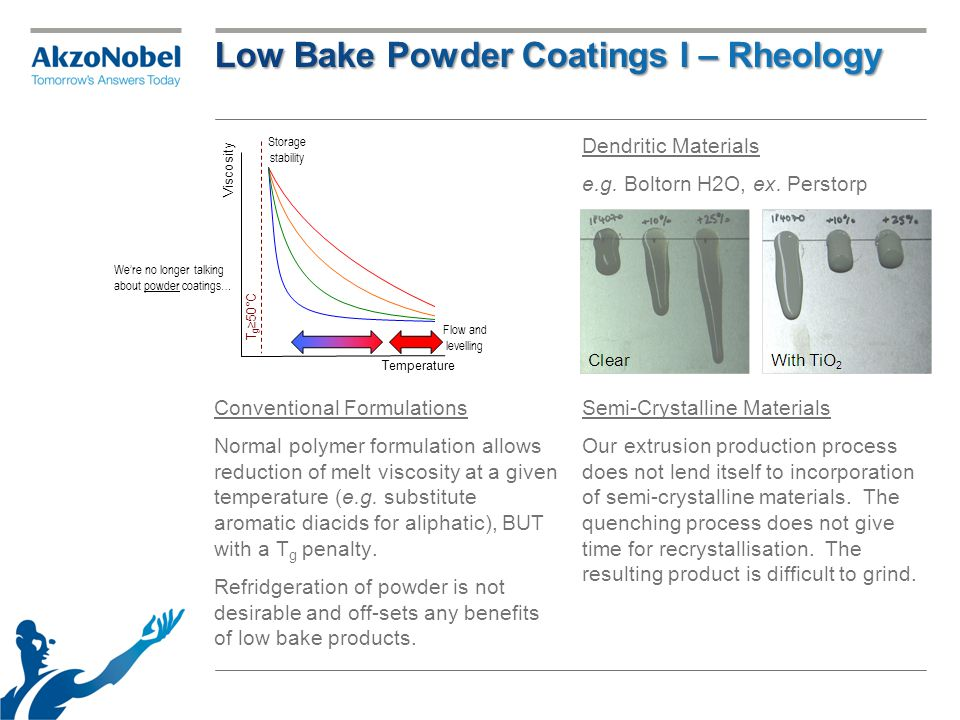 Conventional Formulations Normal polymer formulation allows reduction of melt viscosity at a given temperature (e.g. substitute aromatic diacids for a