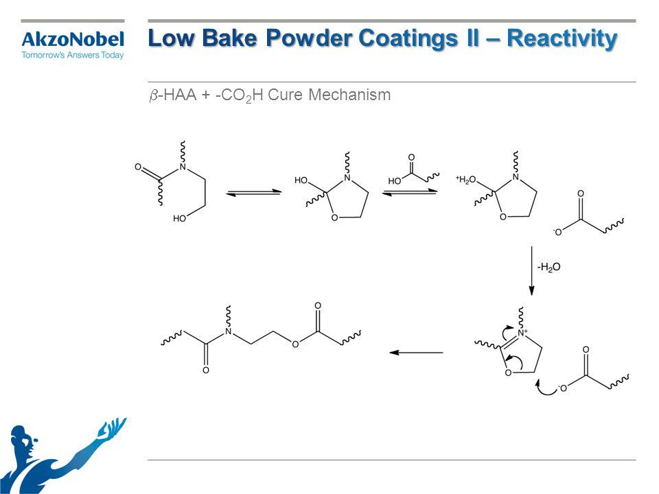  -HAA + -CO 2 H Cure Mechanism