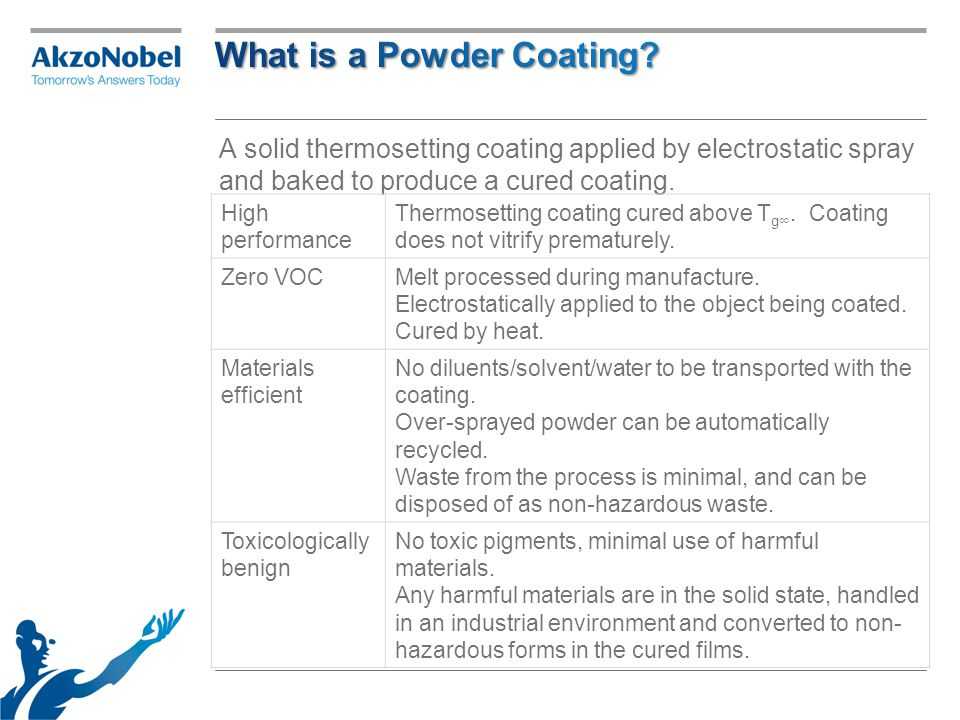 In-use performance of the cured coating is normally subject to international standards, specifying adhesion, impact resistance, behaviour on exposure to corrosive environments, UV resistance Baking is required to allow the applied particles to melt, coalesce, wet the substrate; all this while the curing reaction advances to conversions ≥ 80% in around 10-20 minutes for an economic process (normally in the range 160-200°C).