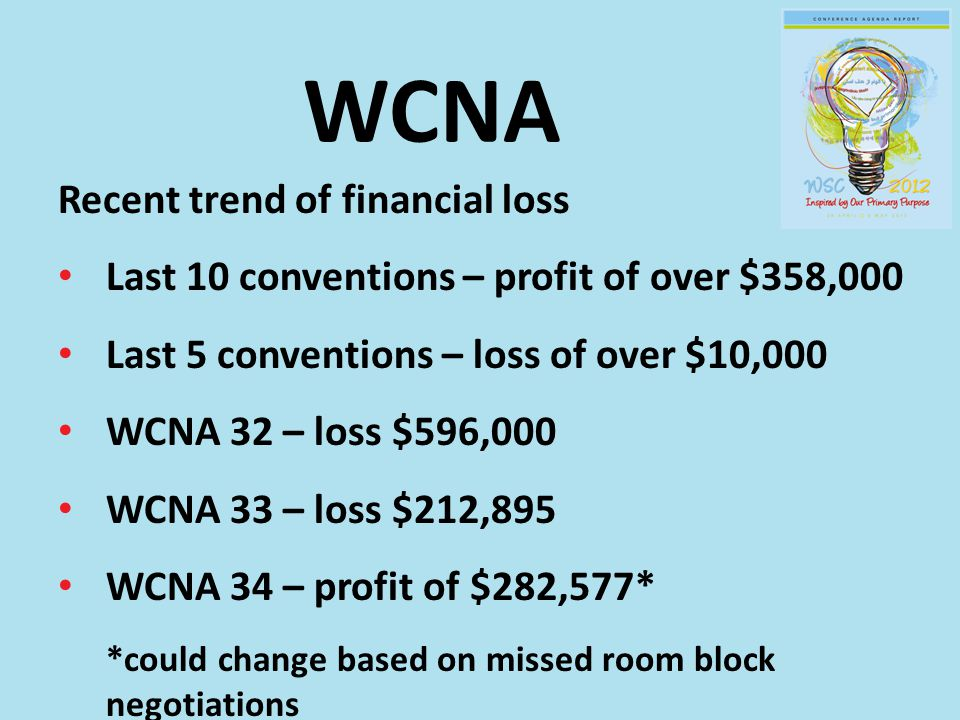 WCNA Recent trend of financial loss Last 10 conventions – profit of over $358,000 Last 5 conventions – loss of over $10,000 WCNA 32 – loss $596,000 WCNA 33 – loss $212,895 WCNA 34 – profit of $282,577* *could change based on missed room block negotiations