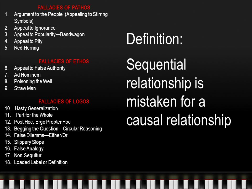 Definition: Sequential relationship is mistaken for a causal relationship FALLACIES OF PATHOS 1.Argument to the People (Appealing to Stirring Symbols)