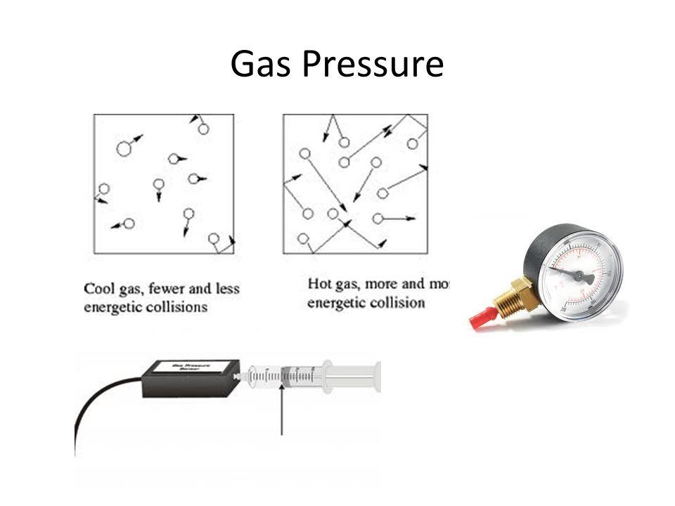 Gas Pressure