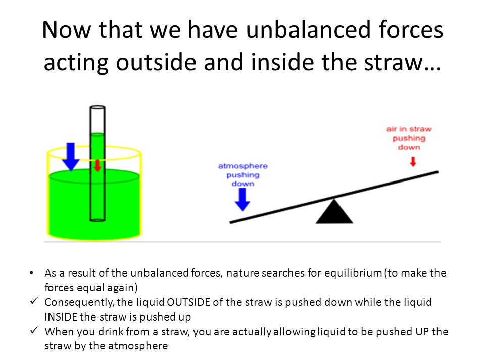 Now that we have unbalanced forces acting outside and inside the straw… As a result of the unbalanced forces, nature searches for equilibrium (to make