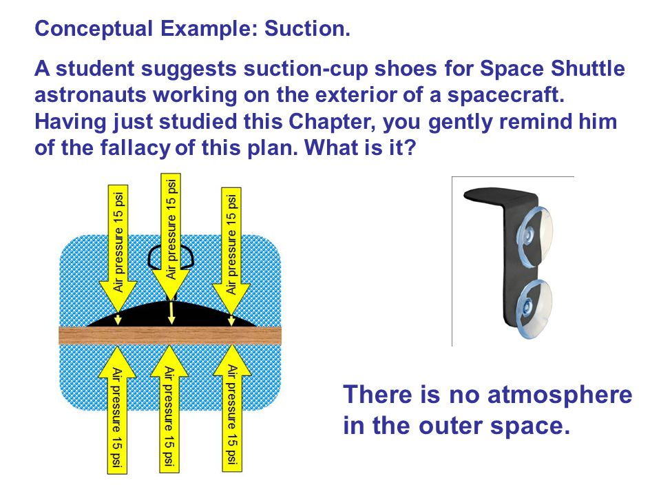 Conceptual Example: Suction. A student suggests suction-cup shoes for Space Shuttle astronauts working on the exterior of a spacecraft. Having just st