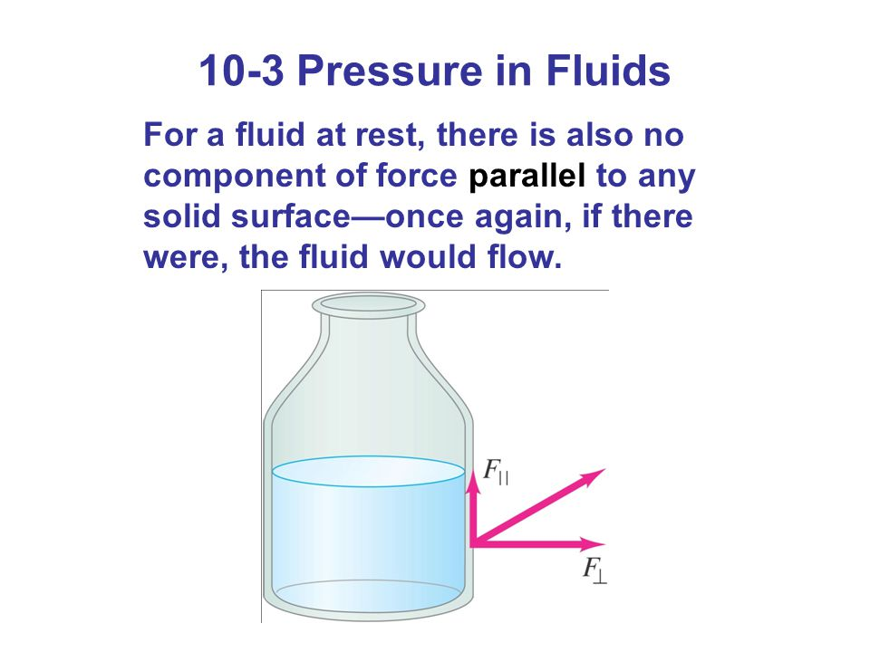 For a fluid at rest, there is also no component of force parallel to any solid surface—once again, if there were, the fluid would flow. 10-3 Pressure
