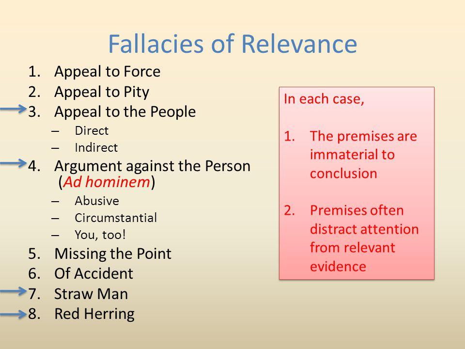 Fallacies of Relevance 1.Appeal to Force 2.Appeal to Pity 3.Appeal to the People – Direct – Indirect 4.Argument against the Person (Ad hominem) – Abusive – Circumstantial – You, too.