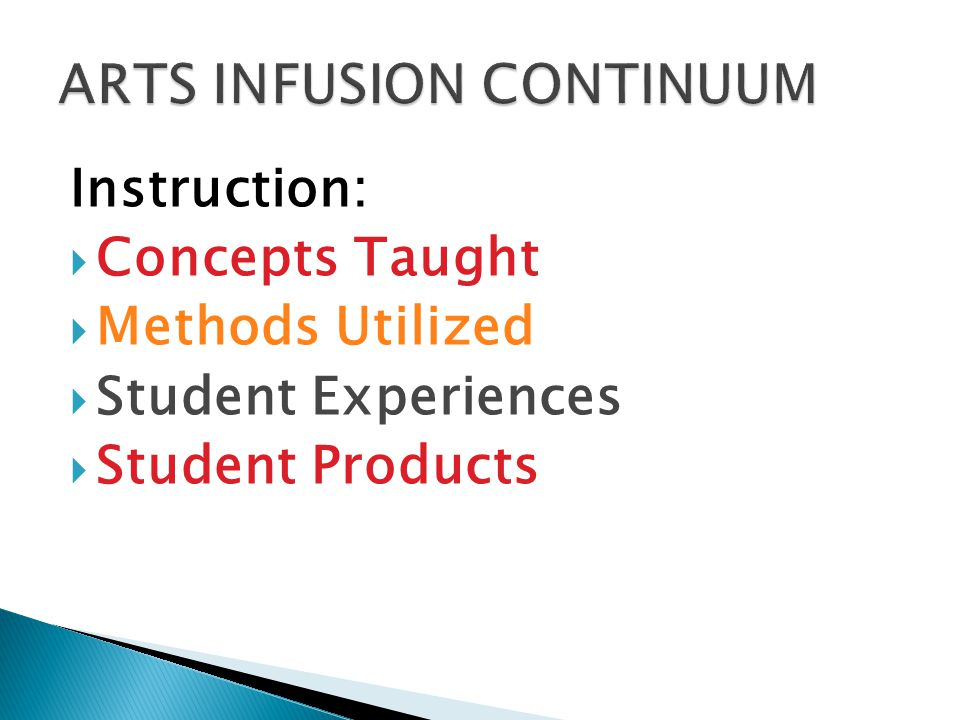 Instruction:  Concepts Taught  Methods Utilized  Student Experiences  Student Products
