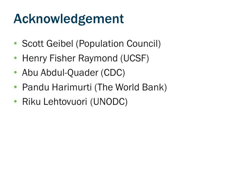 Acknowledgement Scott Geibel (Population Council) Henry Fisher Raymond (UCSF) Abu Abdul-Quader (CDC) Pandu Harimurti (The World Bank) Riku Lehtovuori (UNODC)