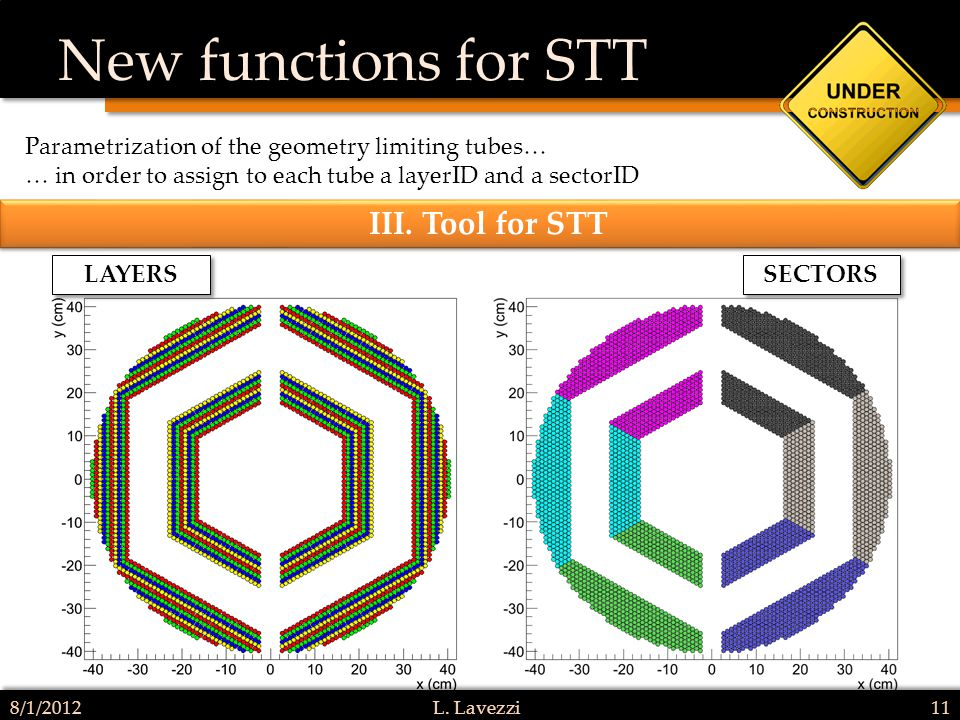 New functions for STT 8/1/201211L.